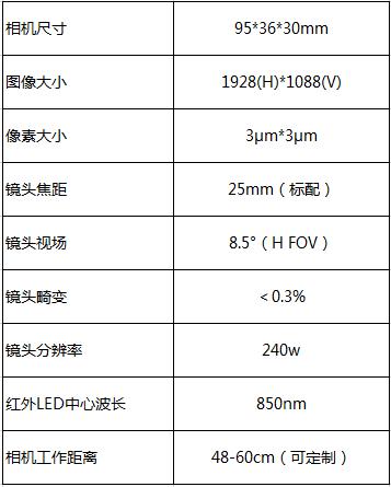 中距离虹膜相机CAM304